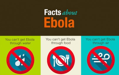 Facts About Ebola...