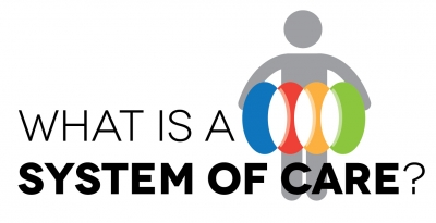 What is a system of care?